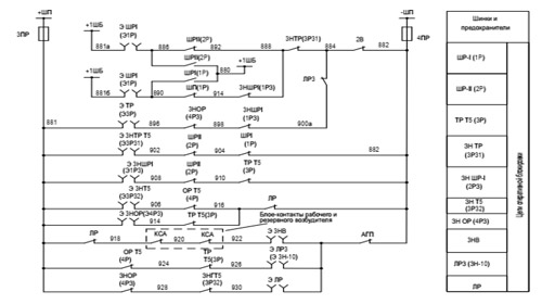 ВТЭЦ. Оптимизация эл.схемы станции в части МВ ТГ-5 под «ключ»